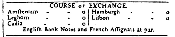 """An exchange-rate table from """"The New Times"""""""